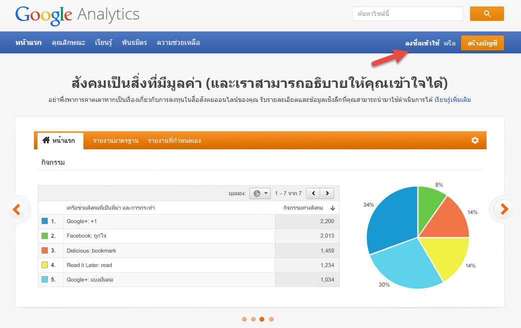 เข้าเว็บไซต์ Google Analytics