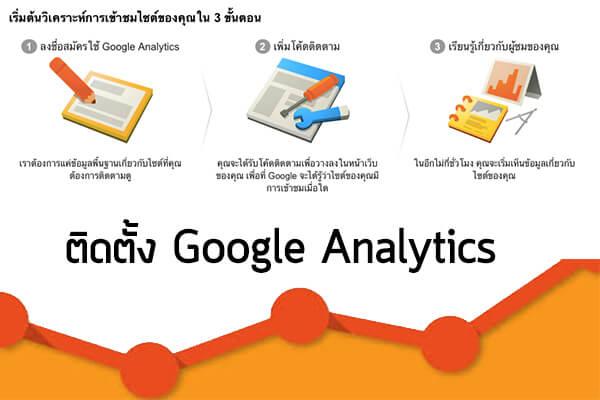 สอน Google Analytics ตอนที่ 2 วิธีติดตั้ง Google Analytics อย่างถูกต้องแบบ Step By Step