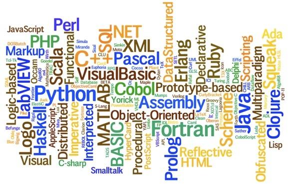 จัดอันดับภาษาโปรแกรมมิ่งยอดนิยมเดือน มีนาคม 2014