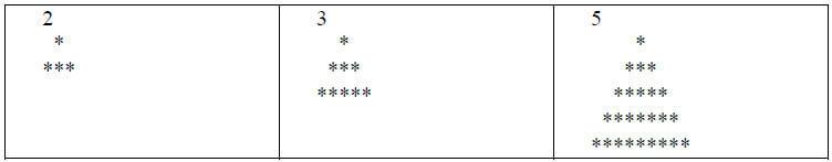 Java สอนเขียนโปรแกรม วาดรูปปิรามิด