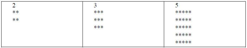 Java สอนเขียนโปรแกรม วาดรูปสี่เหลี่ยม