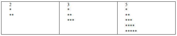 Java สอนเขียนโปรแกรม วาดรูปสามเหลี่ยม